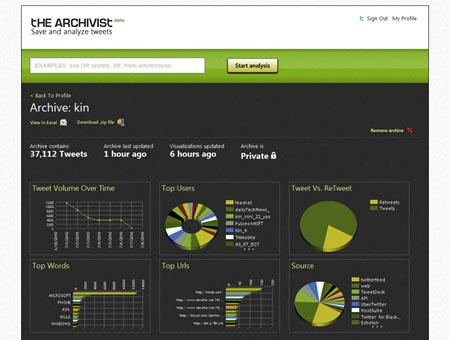 微软 MIX Online 实验室推出 Twitter 分析工具 The Archivist-微软, Twitter, The Archivist, Online, MIX