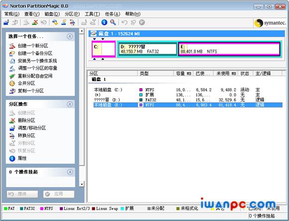 PQ与PM的区别—两个最好用的硬盘分区魔术师-PQ与PM的区别, PQ, pm和pq的区别, PM
