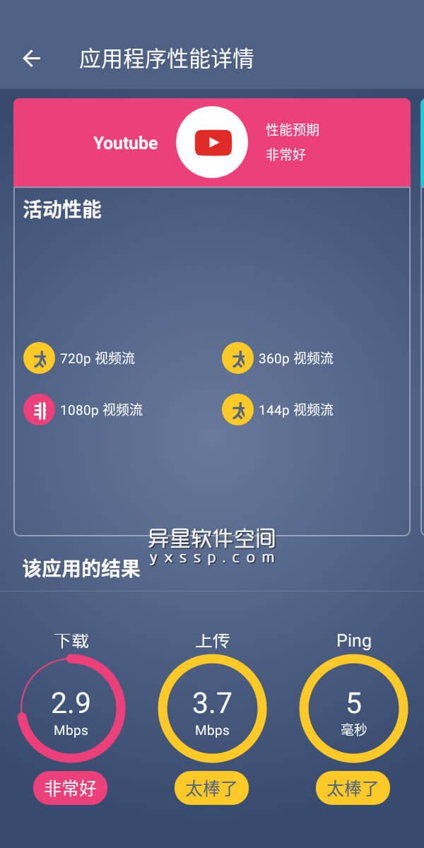 流星「Meteor」v1.18.0-2 for Android 清爽版 —— 一款好用的网络连接和速度测试应用-速度测试, 网络, 测速, 测试, 流星, 互联网, WiFi, Meteor