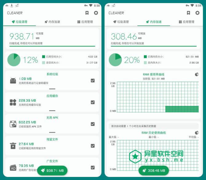 强力清理「Powerful Cleaner Pro」v7.2.1 for Android 破解付费版 —— 一款非常强大漂亮的垃圾清理应用软件-清理, 垃圾清理, 垃圾, 加速, 内存加速, 内存, Powerful Cleaner