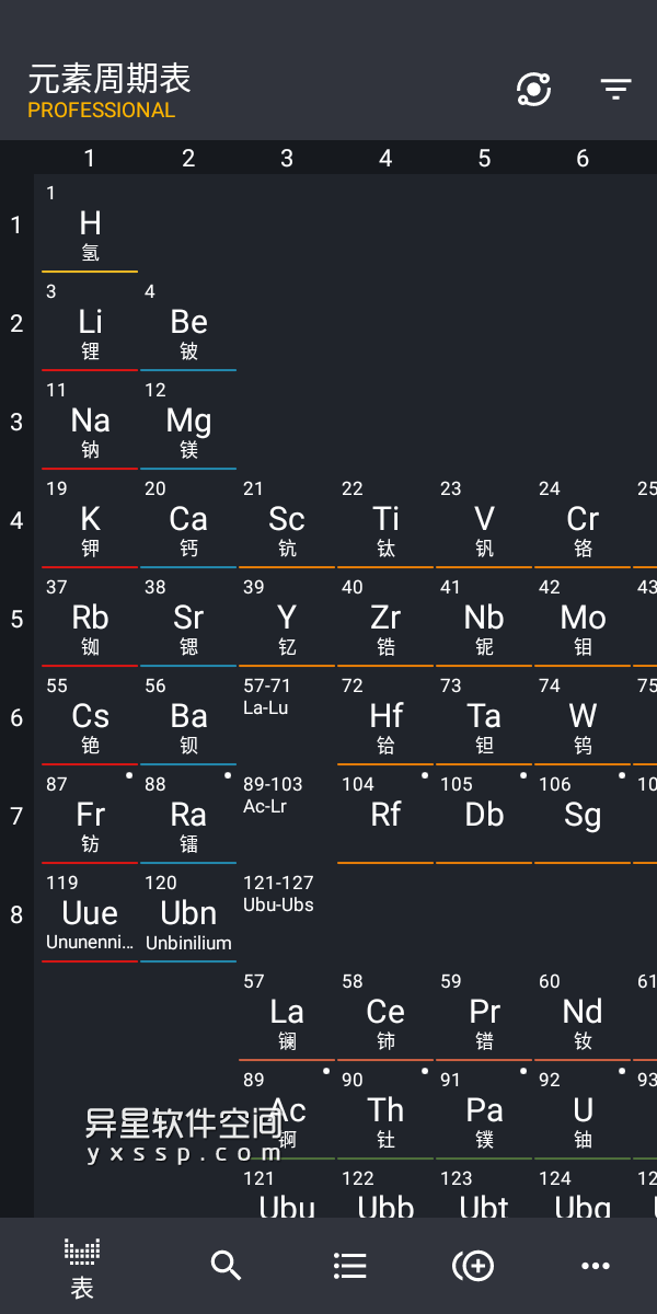 Periodic Table Pro「元素周期表专业版」v0.2.111 for Android 直装解锁专业版 —— 强大 / 专业 / 交互式详解元素周期表的 Android 应用-金属, 教育, 教材, 教学, 学习, 化学, 元素周期表, 元素