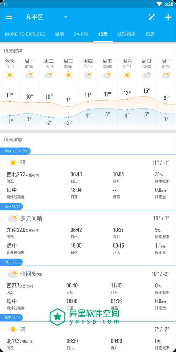 Amber Weather Pro「琥珀天气」v4.7.1 for Android 修改高级版 —— 您的个人气象站,不仅提供实时天气预报-风速, 露点, 能见度, 紫外线指数, 空气质量指数, 湿度, 温度, 气象站, 天气预报, 天气, 大气压力, 个人气象站, Weather, AQI, Amber