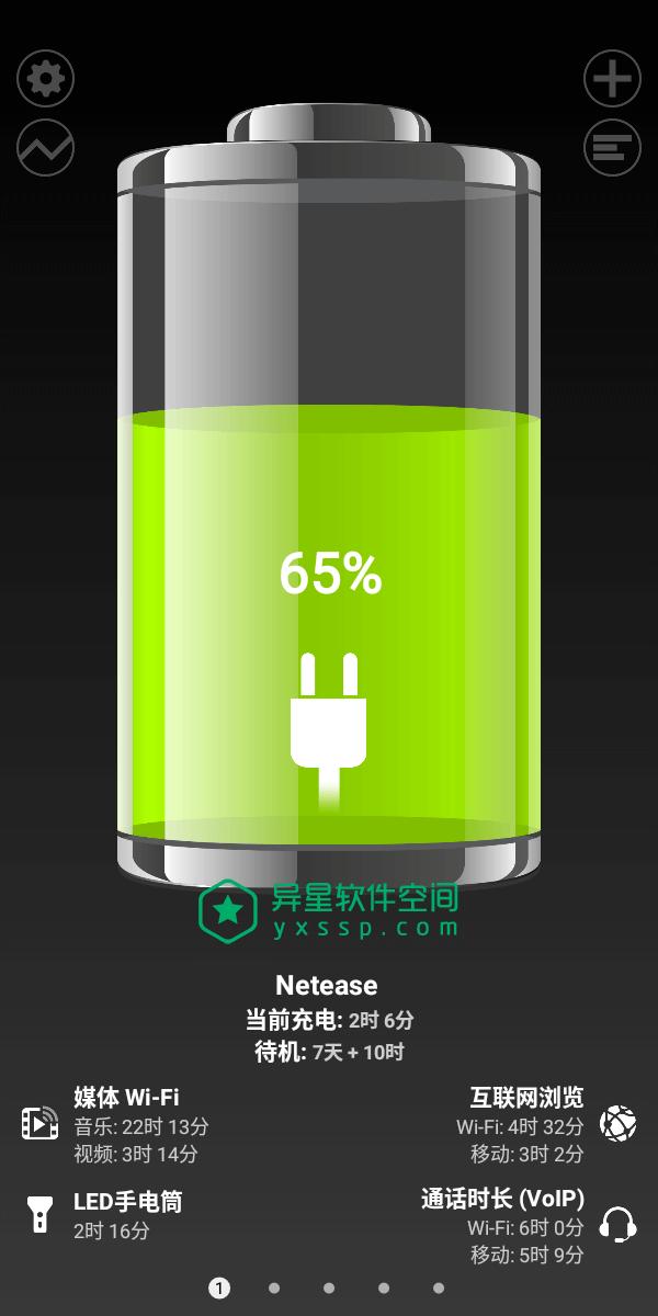 绚丽电量+「Battery+」for Android v1.80 直装付费版 —— 直观的看到目前手机电量能供各应用使用的时间-绚丽电量+, 监视器, 电量, 电池校准监视器, 电池校准, 电池, 校准, Battery+