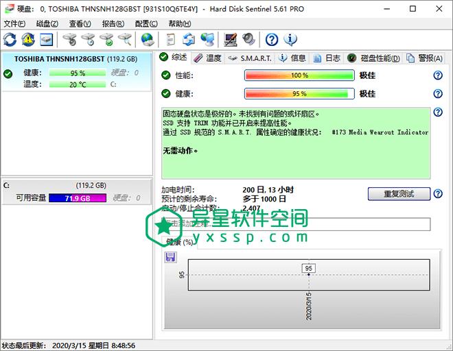 硬盘哨兵「Hard Disk Sentinel」v5.61 for Windows 中文绿色便携专业版 —— 查找 / 测试 / 诊断 / 修复和监视您的硬盘驱动器-驱动器, 诊断, 硬盘, 监视, 测试, 查找, 固态硬盘, 健康, 修复, 保护, SSHD