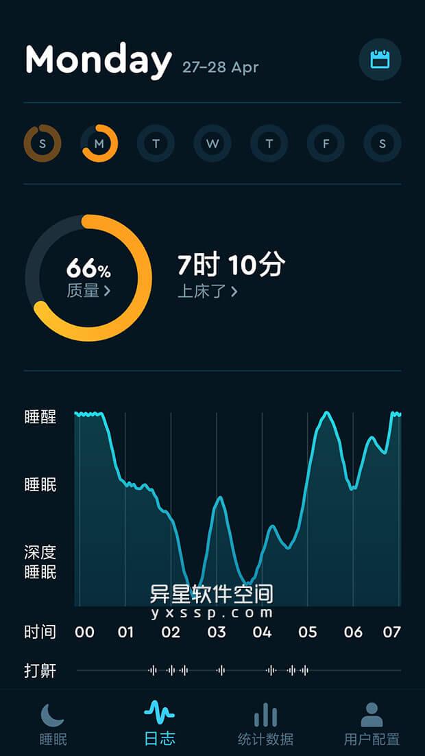 Sleep Cycle Premium v3.11.0.4816 for Android 解锁高级版 —— 一个很受欢迎的智能闹钟和睡眠监测分析应用-闹钟, 睡眠监测, 睡眠周期, 睡眠, 智能闹钟, 放松, 唤醒, 休息, Sleep Cycle