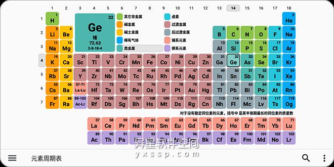 Periodic Table Pro「元素周期表」v7.6.1 for Android 解锁专业版 —— 一款直观、实用的化学元素周期表-电磁, 热力学, 核性质, 材料, 化学元素, 化学, 元素周期表, 元素